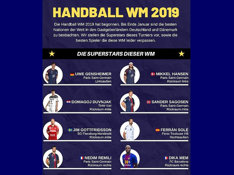 Handball WM 2019 Foto: betway.com